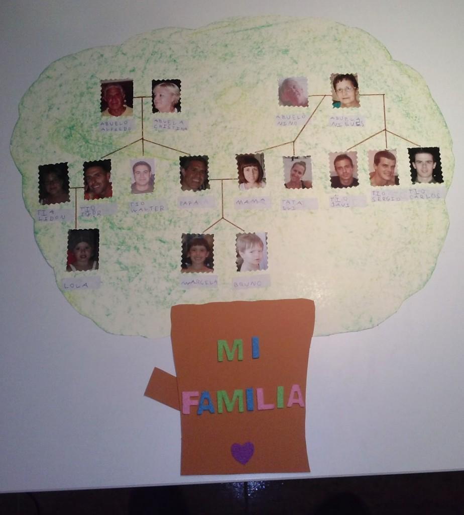 árbol genealógico para el colegio