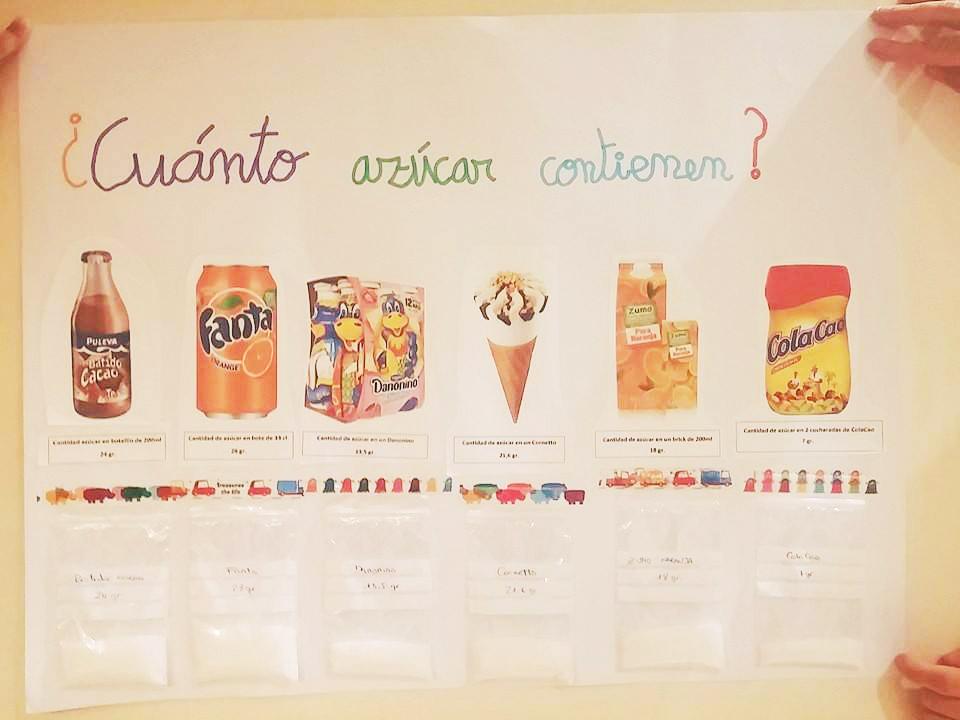 Cantidad de azúcar en algunos alimentos de la dieta infantil